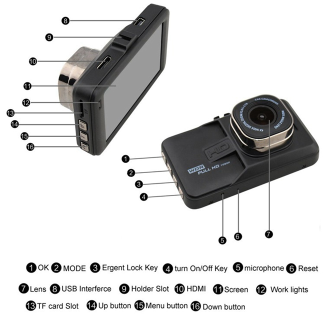 Cycle Recording Mini Dash Cam GS30 1 / 4'' CMOS Sensor 3.0'' LCD Parking Monitor